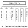 源中瑞区块链电子合同—推动数字化合同服务